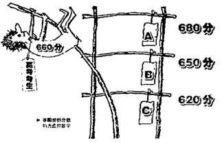 广东省茂名市2010年高三二模考试英语试题