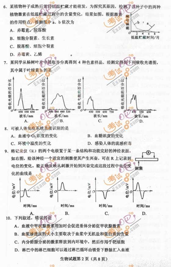 2010年海南高考生物试题及答案