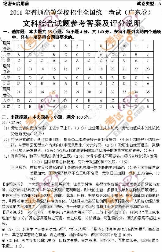 2011年广东高考文综答案(A卷)