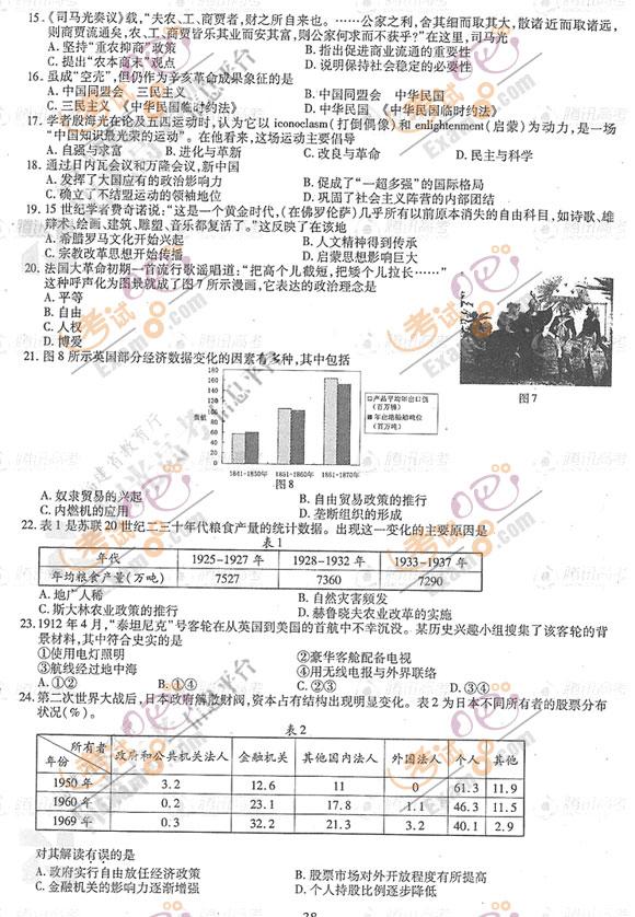 考试吧:2012年福建高考文综试题及答案