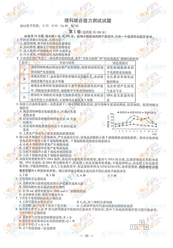 考试吧:2012年福建高考理综试题及答案