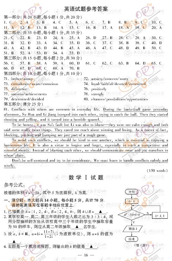 考试吧:2012年江苏高考数学试题及答案