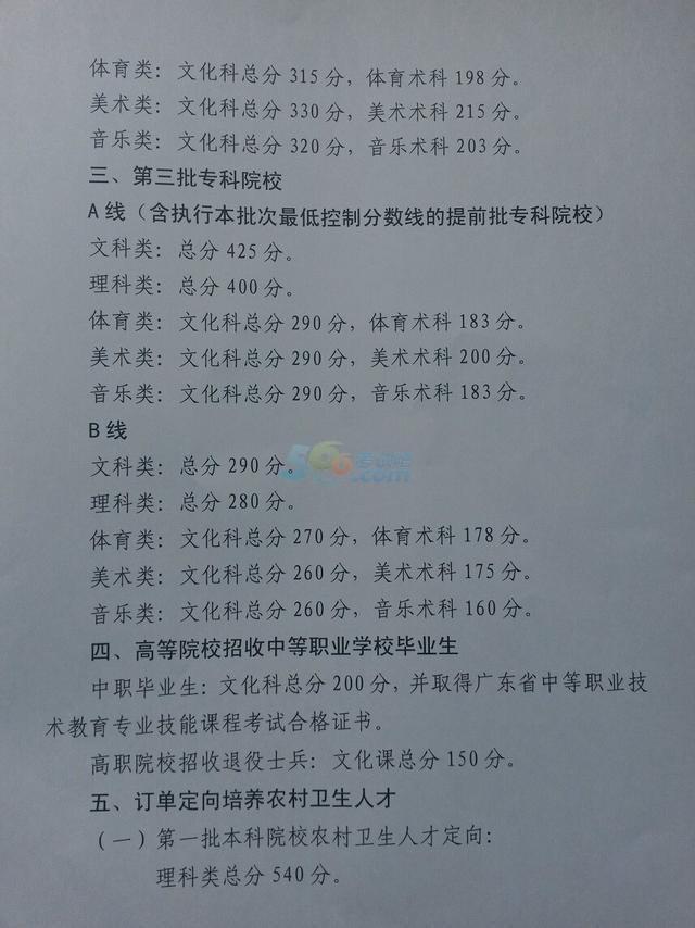 2014广东高考分数线公布
