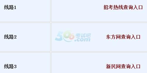 2014上海高考成绩查询入口已开通