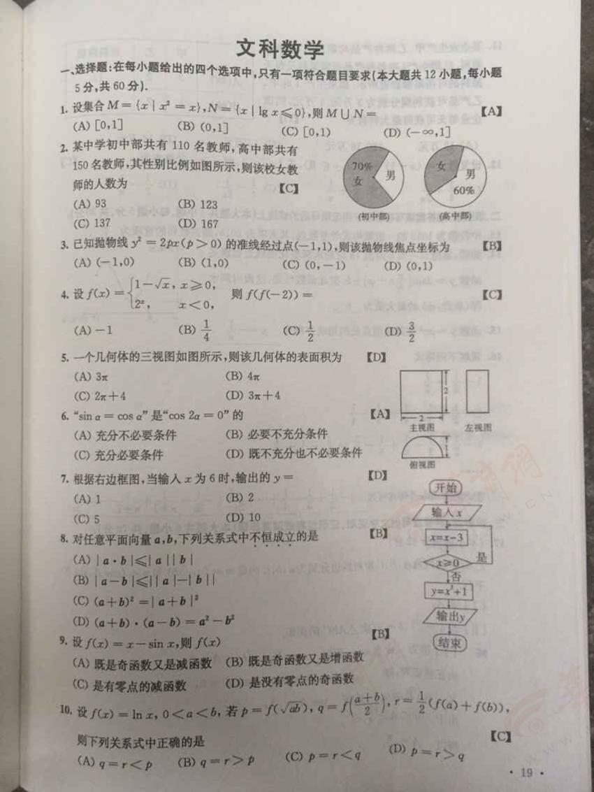 考试吧:2015年陕西高考文科数学试题及答案