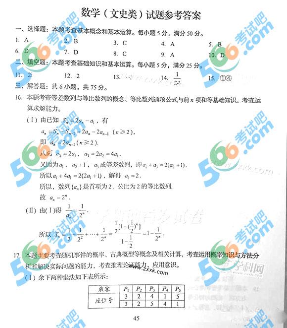 考试吧:2015年四川高考文科数学试题答案