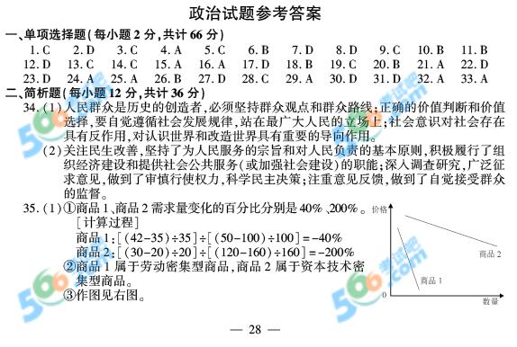 2015年江苏高考政治试题及答案(官方)