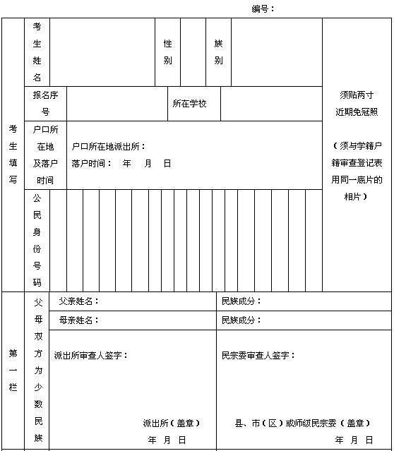 维族菜单边框素材