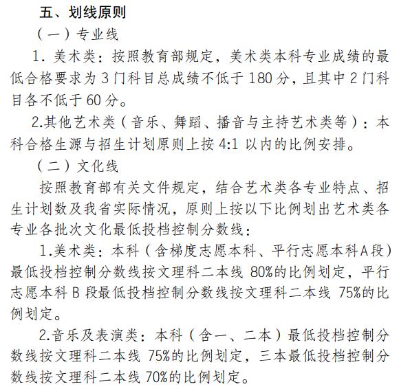 2016年贵州高考艺术类专业考试划线原则公布