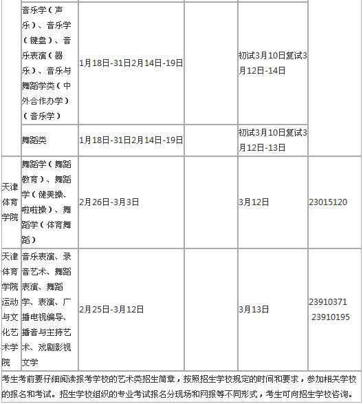2016天津高校艺术类专业校考报名考试时间安排