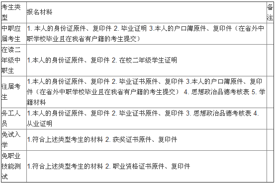 海南经贸职业技术学院2016年高职单招简章