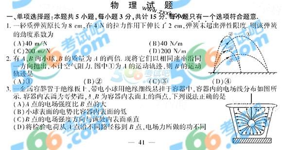 考试吧:2016年江苏高考物理试题及答案(完整版)