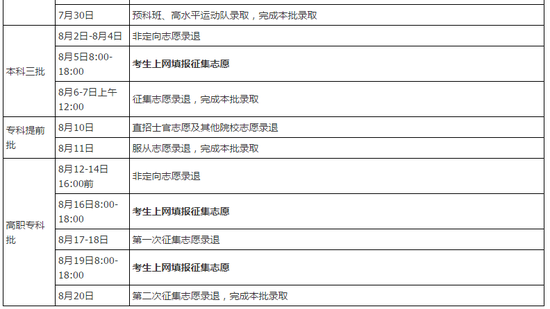 湖南2017年高考录取时间