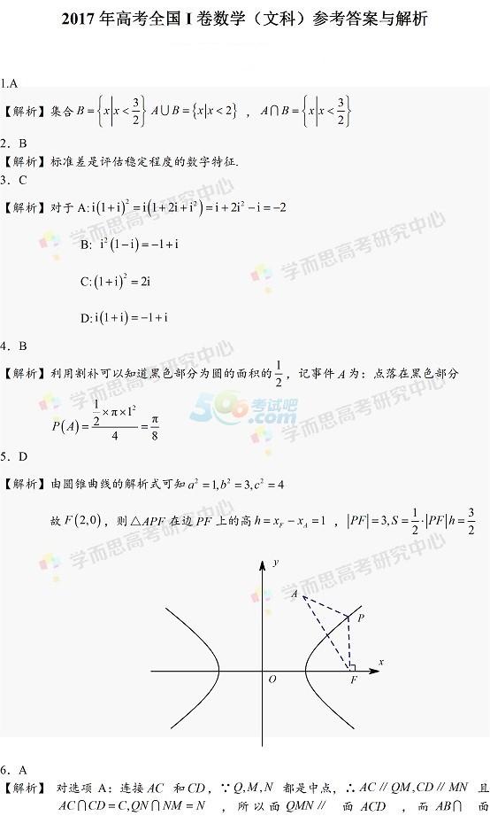 2017高考全国Ⅰ卷文科数学试卷解析