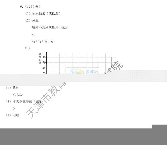考试吧:2018年天津高考理综试题及答案(官方版)