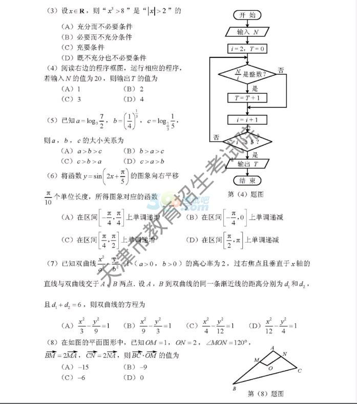 考试吧:2018年天津高考数学试题及答案(文科)