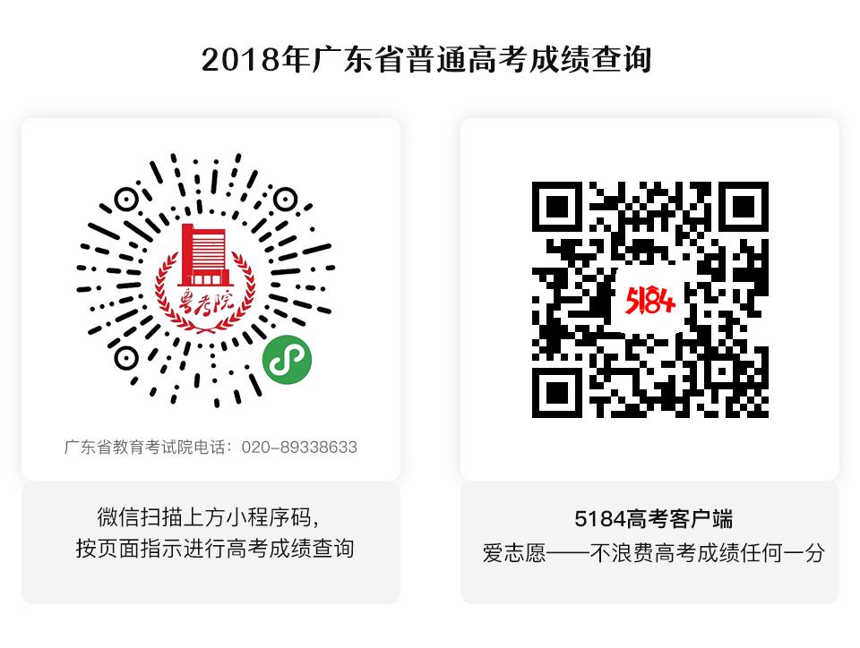 2018年广东高考成绩查询开始 点击查询