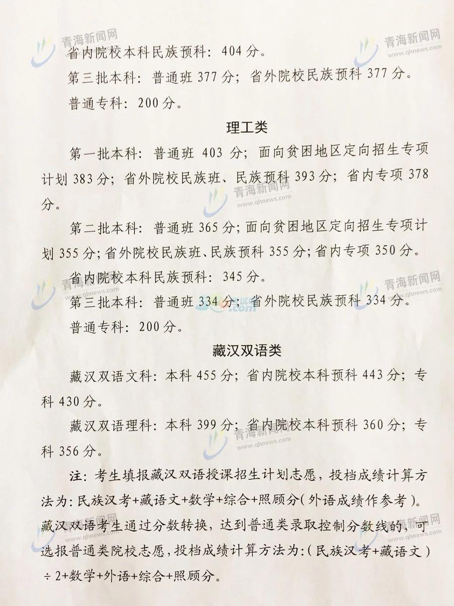 青海2018年高考录取分数线已公布