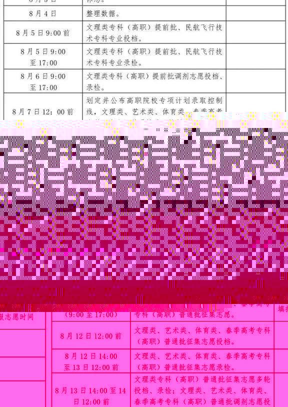 2018山东高考本科普通批录取结束 共录取246430人