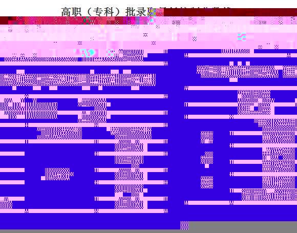 海南2018高考专科提前批和高职(专科)批录取最低分数