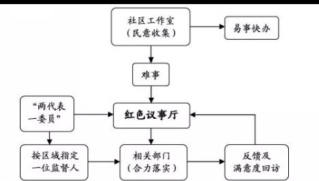 2019年浙江高考语文真题及答案(文字版)
