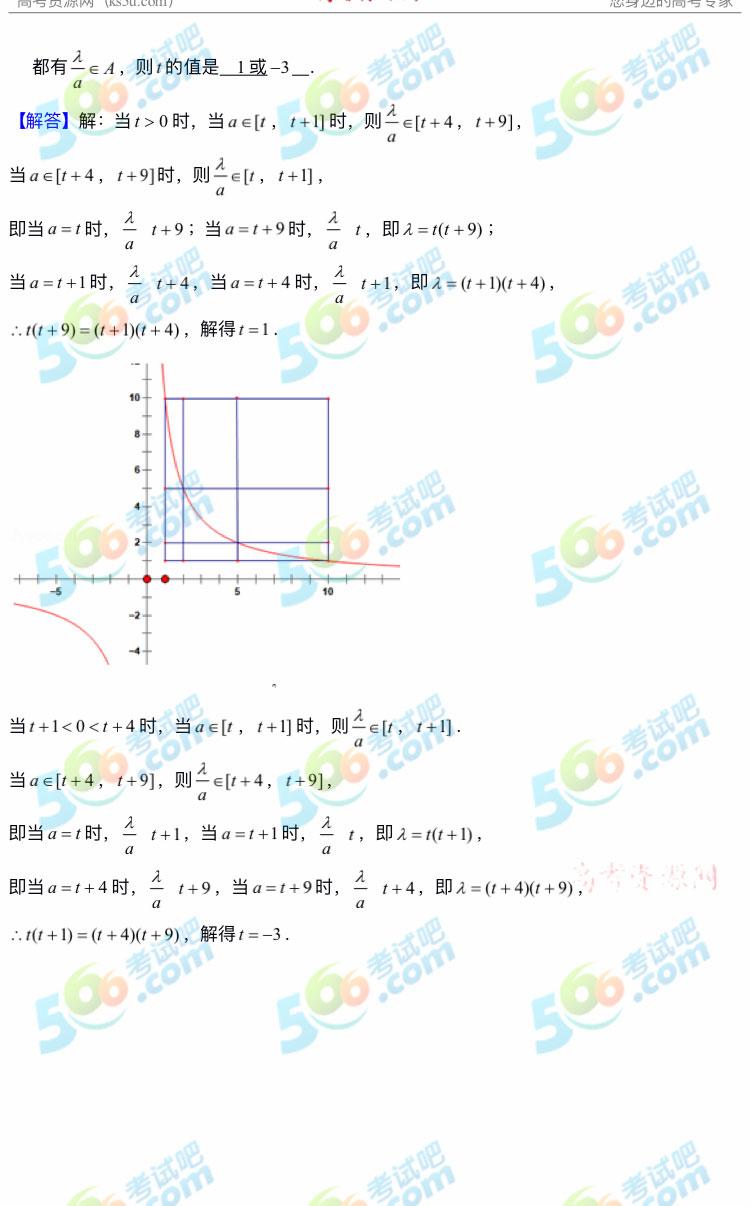 2019上海高考数学真题及答案