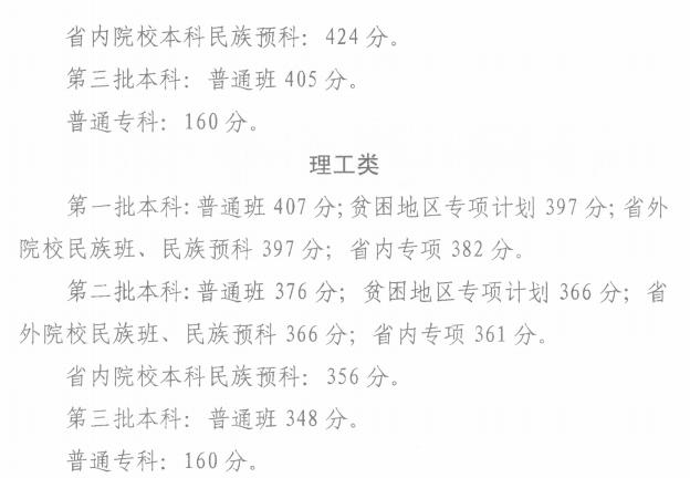 青海2019年高考录取分数线已公布