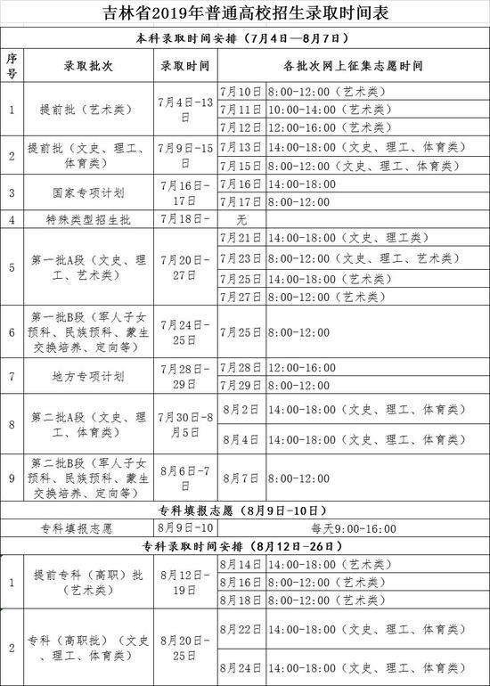 吉林2019年高考录取时间安排