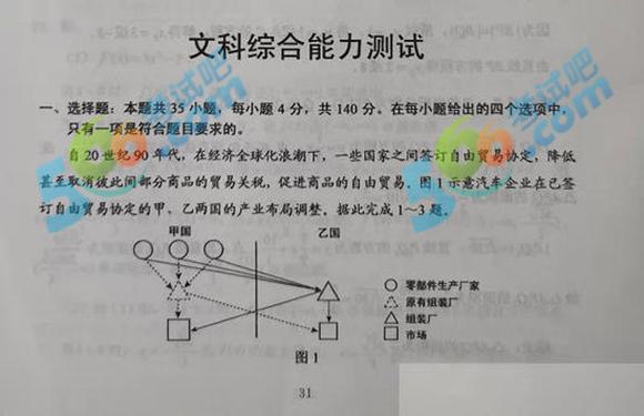 2020年四川高考文综真题及答案已公布
