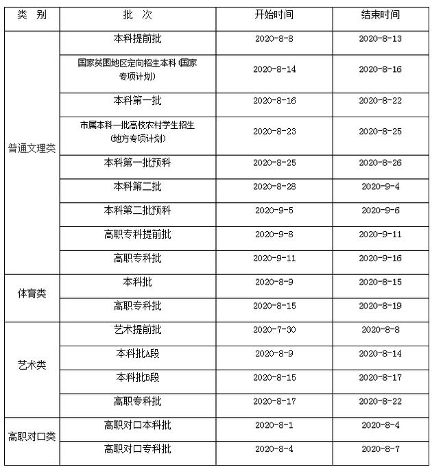 2020年重庆高考成绩查询时间:7月24日