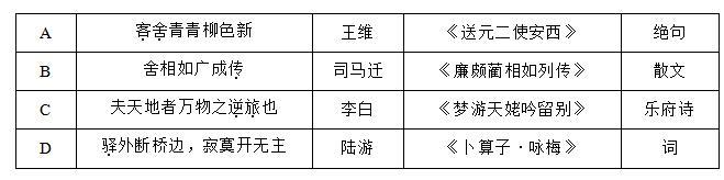 2020年天津高考《语文》真题及答案已公布