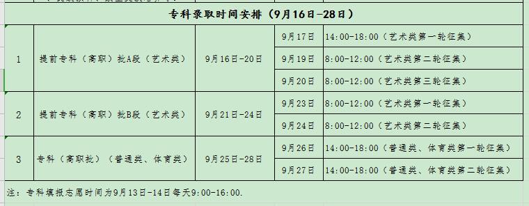 吉林2020年高考录取时间表