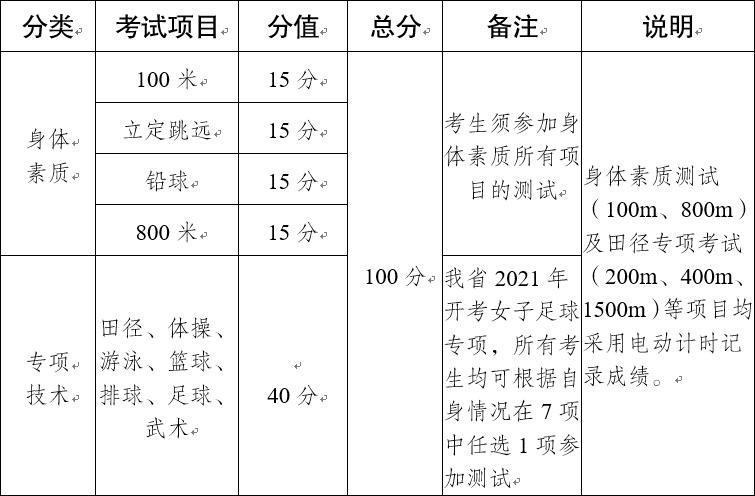 云南2021年普通高校招生体育统考工作安排和要求