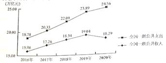 2021吉林高考文科综合真题已公布