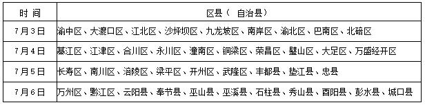 2021年重庆高考成绩查询时间:6月25日起