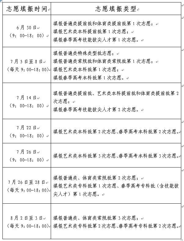 山东省2021年普通高校招生志愿填报时间表
