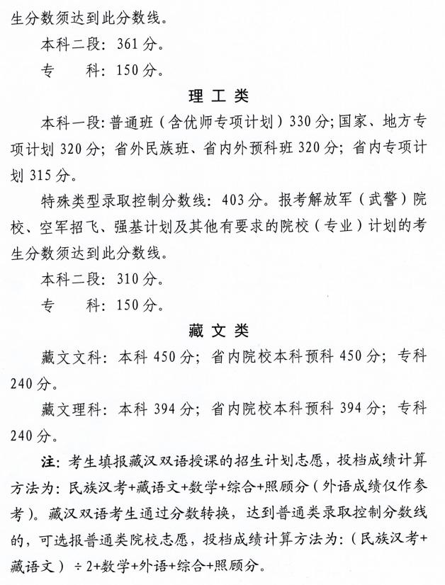 2021年青海高考录取分数线已公布