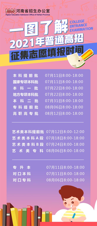 河南2021年普通高招征集志愿填报时间安排