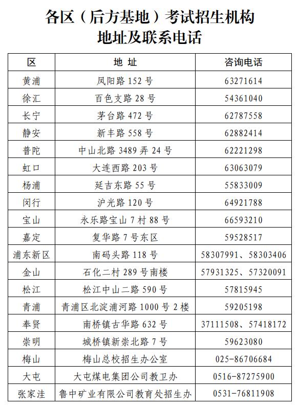 2022年上海市普通高校考试招生报名实施办法