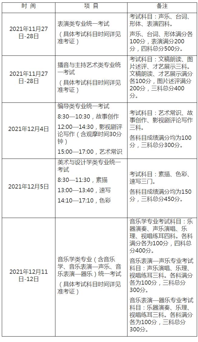 2022年上海市普通高校艺术类专业报名考试实施办法